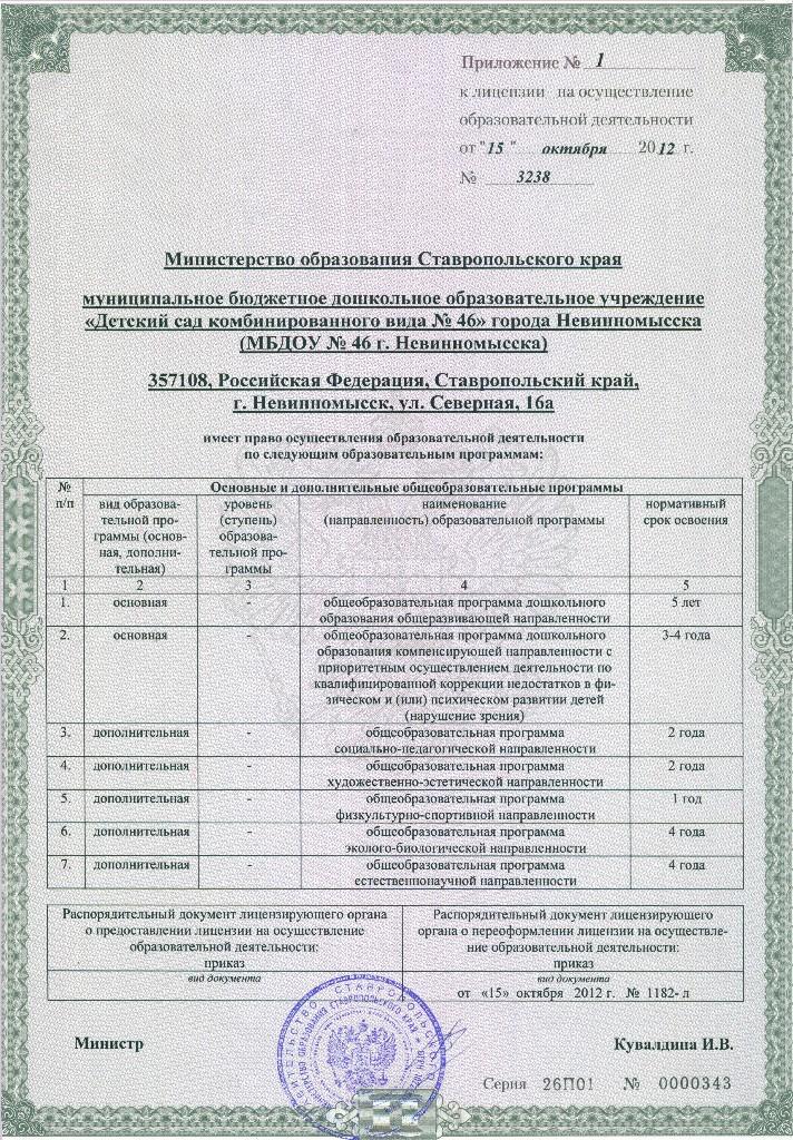 лицензия0004